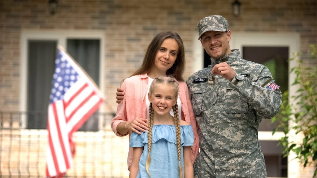 Military Home Loans for Servicemembers and Veterans
